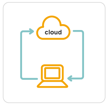 Diagram of computer connected to cloud