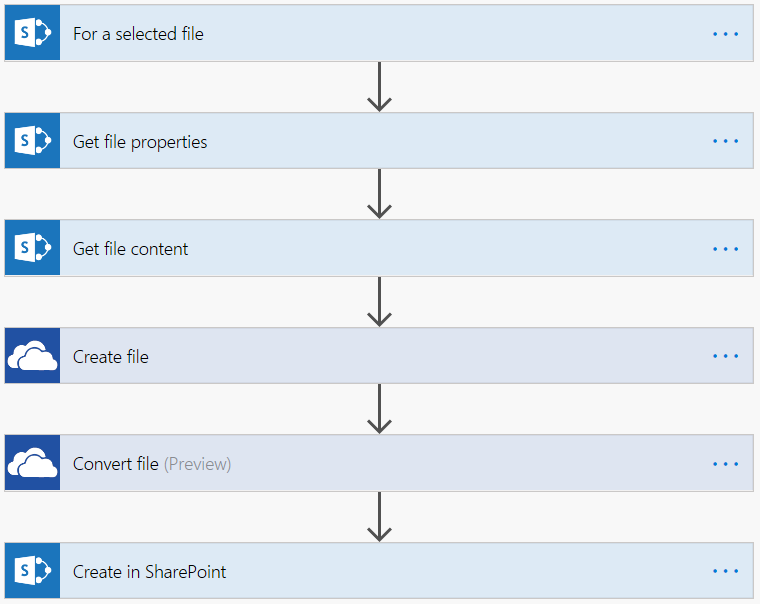 Screenshot of Microsoft Flow for converting Word document into PDF
