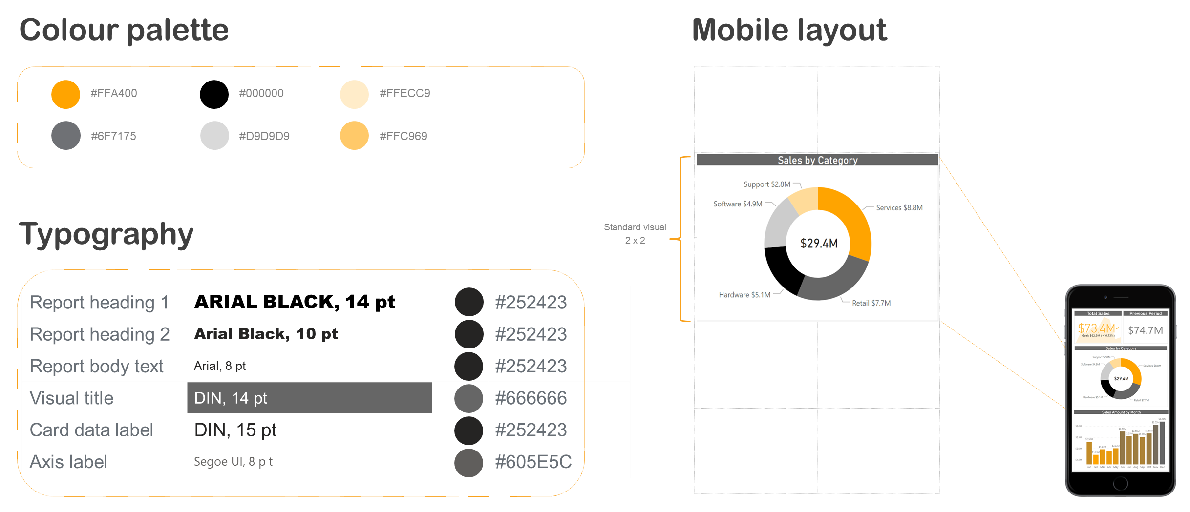 Image showcasing the colour palette, typography and mobile layout sections of a data visualisation standard