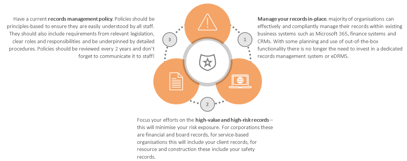 Three ways to protect yourself when it comes to records management